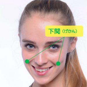 下関(げかん)