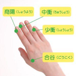 4つの手のツボ